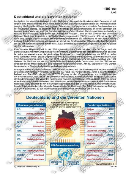 Deutschland und die Vereinten Nationen