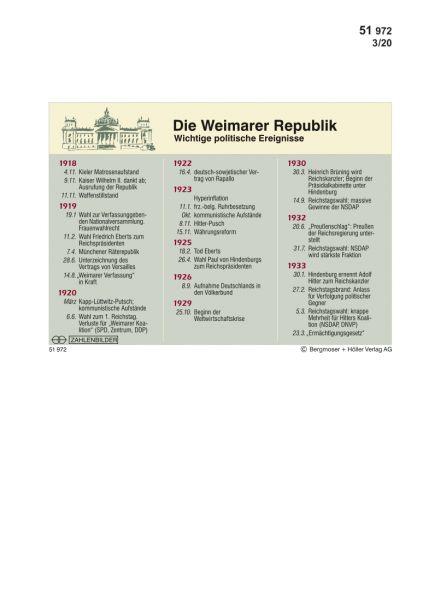Die Weimarer Republik - Wichtige politische Ereignisse