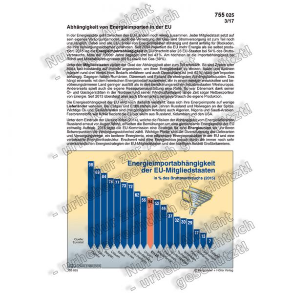 Abhängigkeit von Energieimporten in der EU